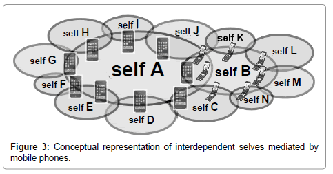 bioceramics-development-applications-interdependent-selves-mediated