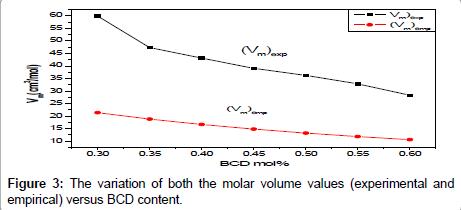 bioceramics-development-applications-molar-volume-values