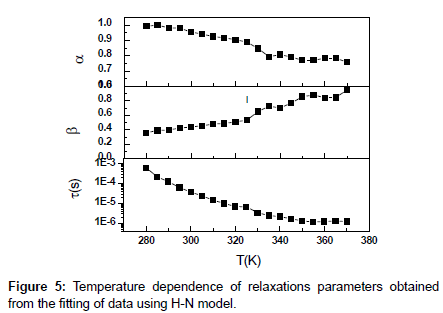 bioceramics-development-applications-relaxations-parameters