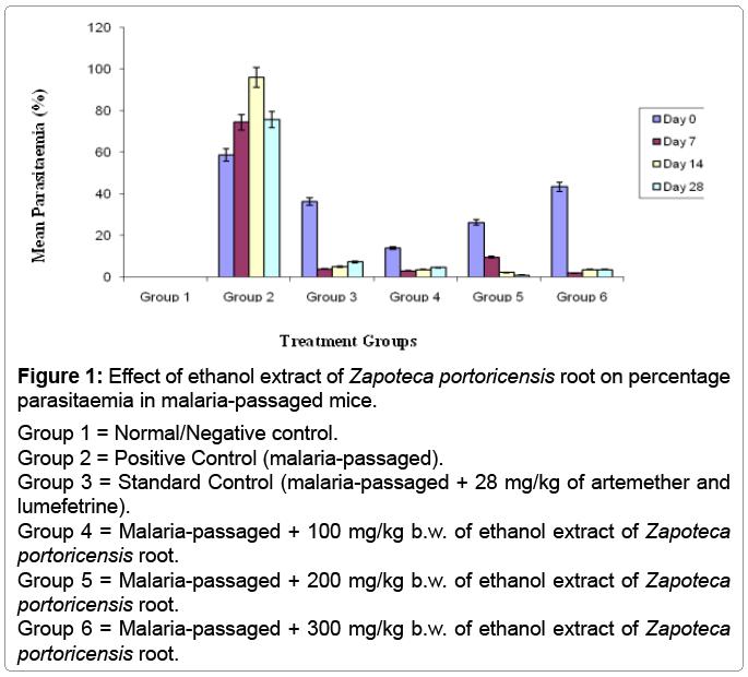 biochemistry-analytical-biochemistry-Zapoteca