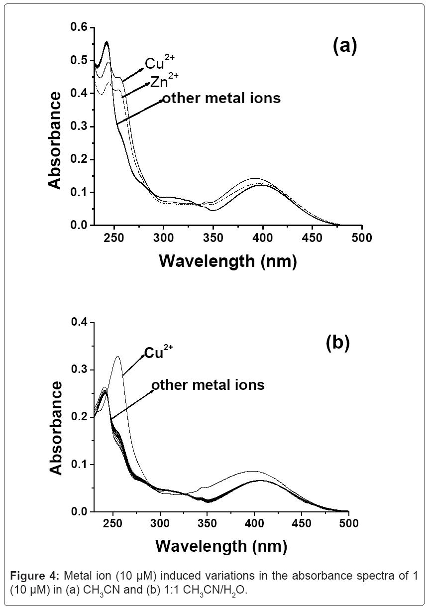 biochemistry-analytical-biochemistry-absorbance