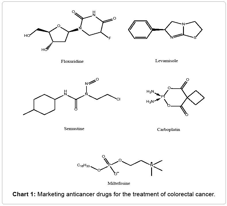 biochemistry-analytical-biochemistry-anticancer
