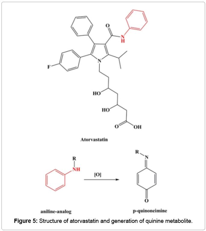 biochemistry-analytical-biochemistry-atorvastatin