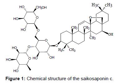 biochemistry-analytical-biochemistry-chemical-structure-saikosaponin