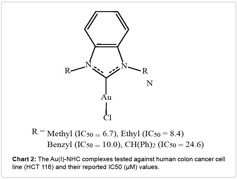 biochemistry-analytical-biochemistry-complexes