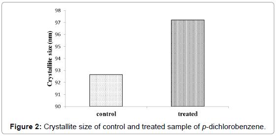 biochemistry-analytical-biochemistry-crystallite-control-dichlorobenzene