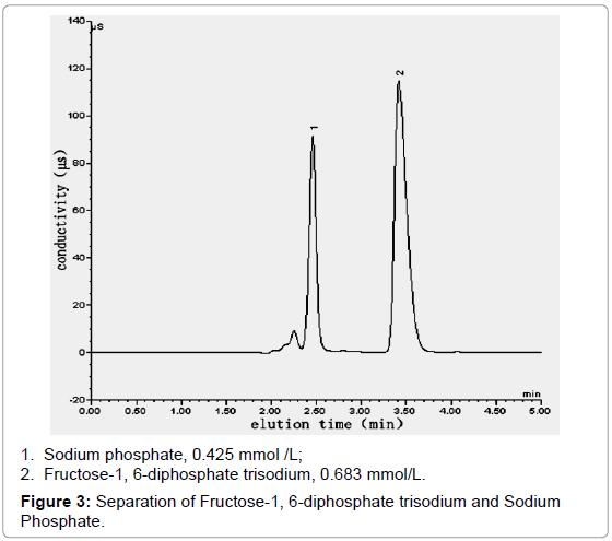 biochemistry-analytical-biochemistry-diphosphate-trisodium-sodium
