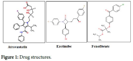 biochemistry-analytical-biochemistry-drug-structures