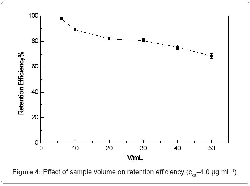 biochemistry-analytical-biochemistry-efficiency