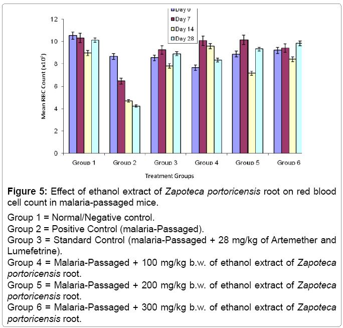 biochemistry-analytical-biochemistry-ethanol