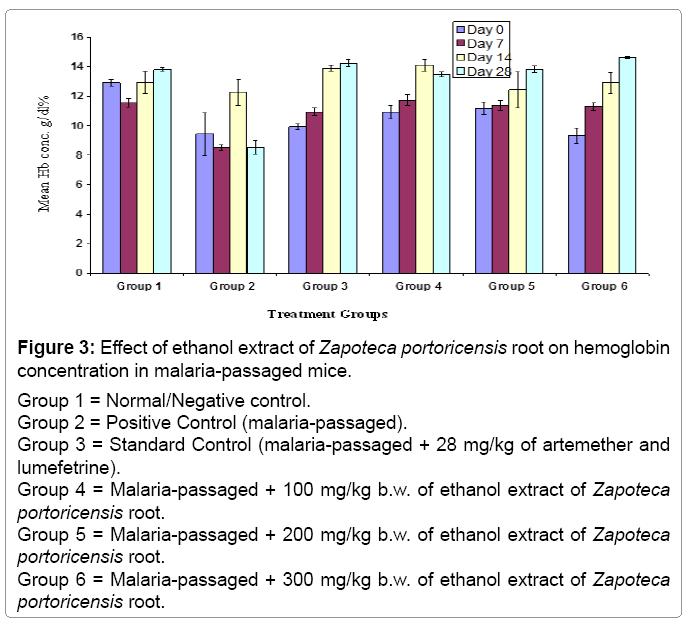 biochemistry-analytical-biochemistry-hemoglobin