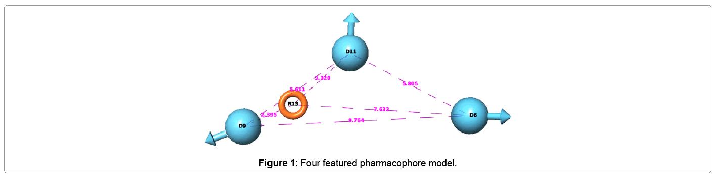 biochemistry-analytical-biochemistry-pharmacophore