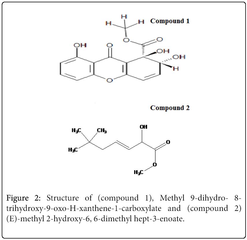 biochemistry-analytical-biochemistry-trihydroxy