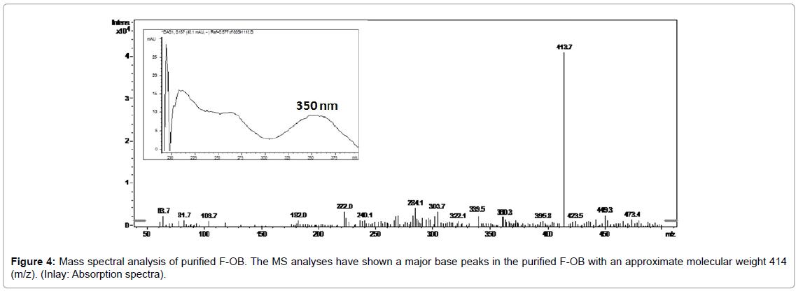 biochemistry-and-analytical-biochemistry-Mass-spectral-analysis