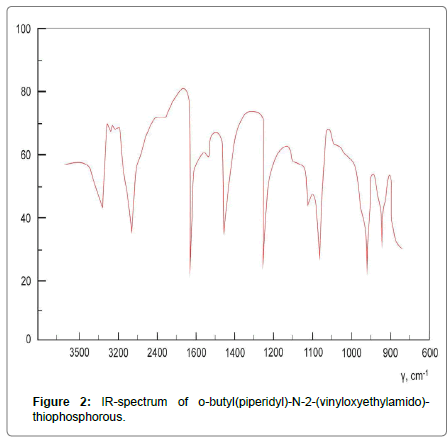biochemistry-physiology-spectrum-butyl