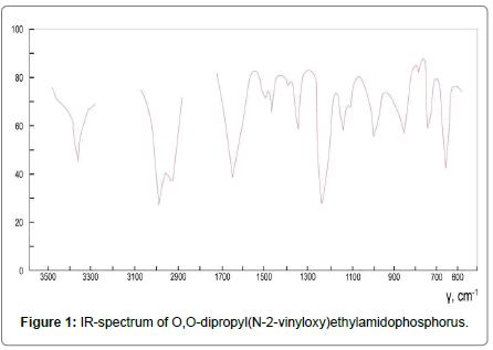 biochemistry-physiology-spectrum-dipropyl
