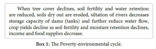 biodiversity-bioprocessing-and-development-Poverty-environmental