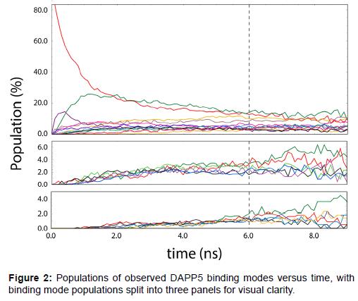 bioenergetics-binding-mode-populations-split