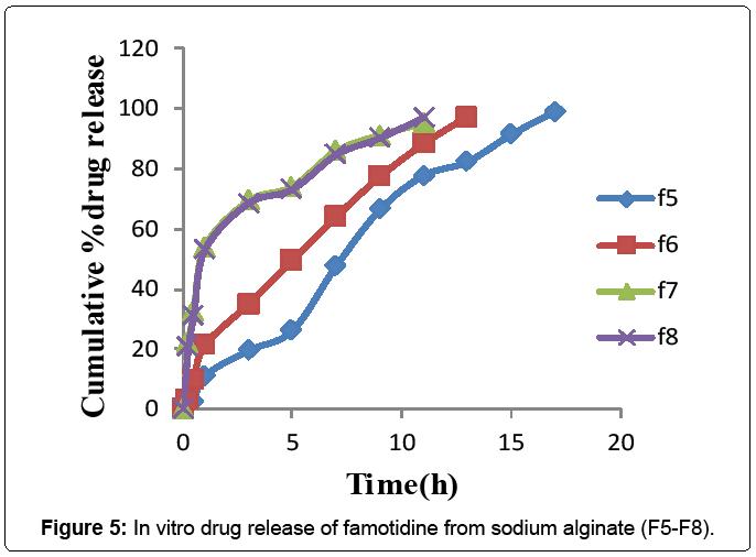 bioengineering-biomedical-science-alginate