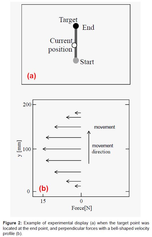 bioengineering-biomedical-science-experimental-target-perpendicular