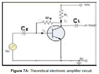 bioengineering-biomedical-science-theoretical-electronic-amplifier