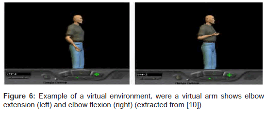 bioengineering-biomedical-science-virtual-environment-elbow