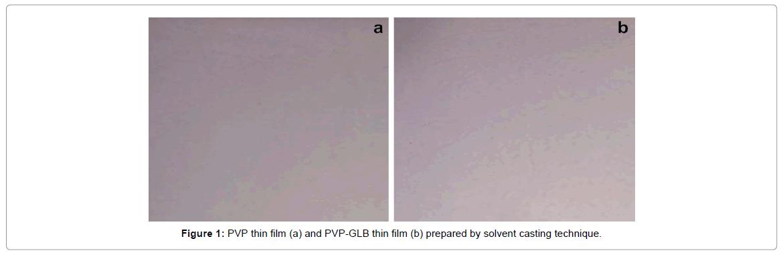 bioequivalence-bioavailability-PVP-thin-film