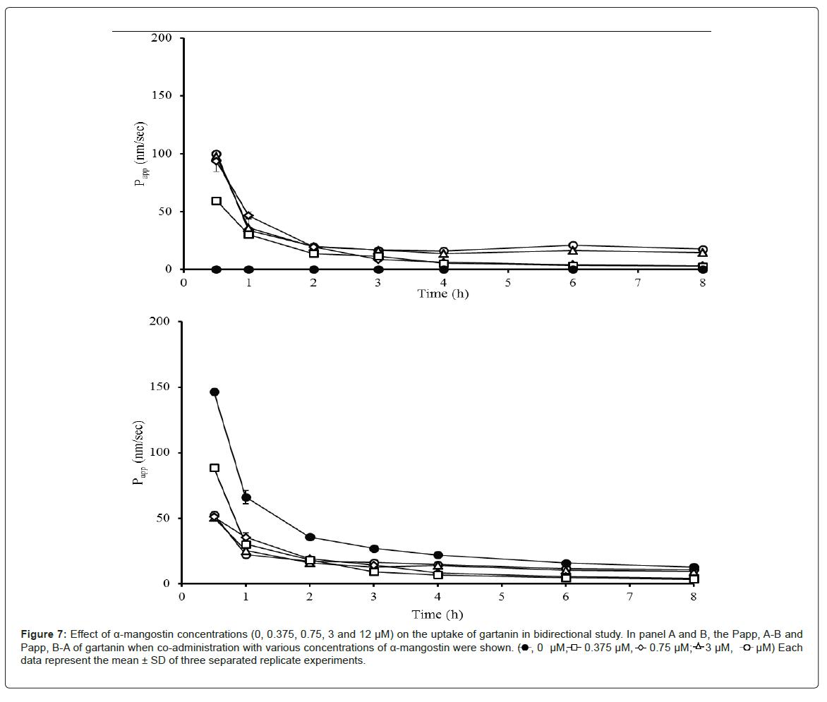 bioequivalence-bioavailability-bidirectional-study