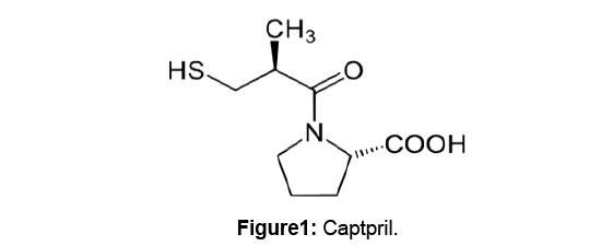 bioequivalence-bioavailability-captpril
