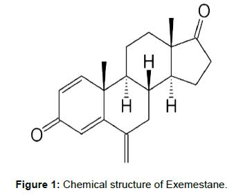 bioequivalence-bioavailability-chemical-exemestane