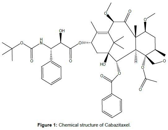 bioequivalence-bioavailability-chemical-structure-cabazitaxel