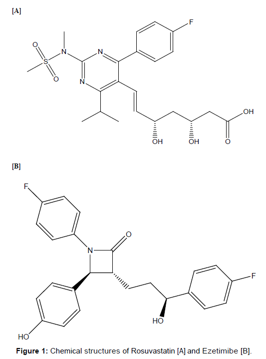 bioequivalence-bioavailability-chemical-structures-rosuvastatin