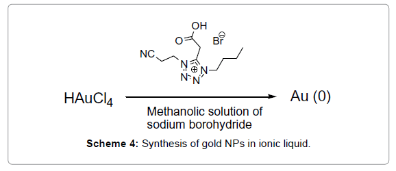 bioequivalence-bioavailability-gold-NPs
