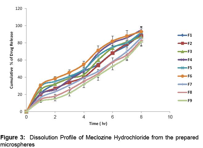 bioequivalence-bioavailability-hydrochloride
