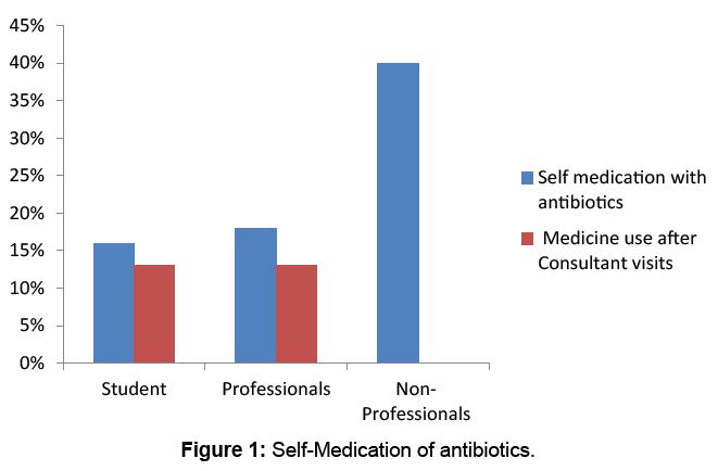 bioequivalence-bioavailability-medication