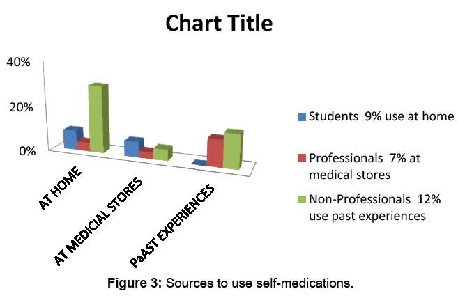 bioequivalence-bioavailability-medications