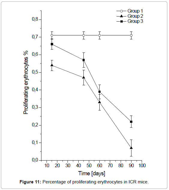 bioequivalence-bioavailability-percentage-proliferating