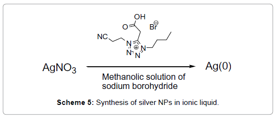 bioequivalence-bioavailability-silver-NPs