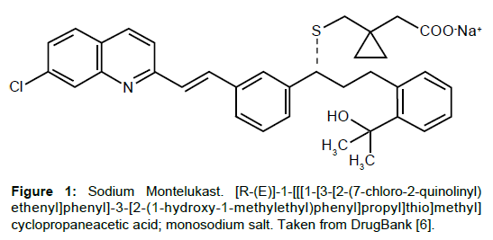 bioequivalence-bioavailability-sodium-montelukast-chloro