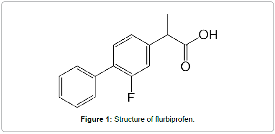 bioequivalence-bioavailability-structure-flurbiprofen