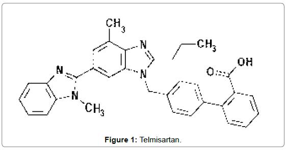 bioequivalence-bioavailability-telmisartan