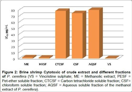 biology-and-medicine-Brine-shrimp