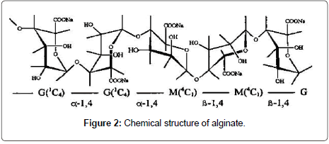 biology-and-medicine-Chemical-structure