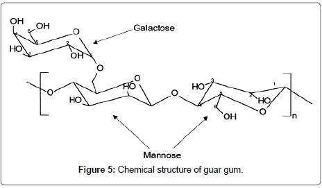 biology-and-medicine-guar-gum