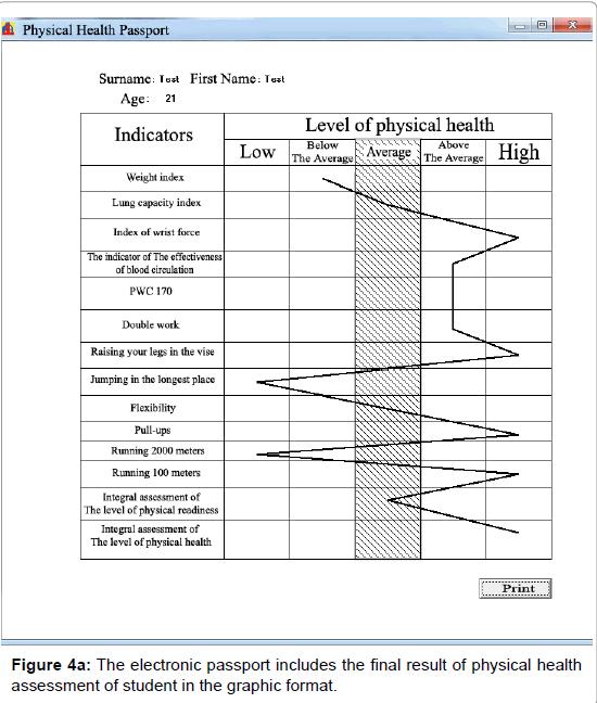 biology-medicine-graphic-format