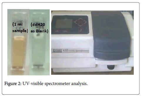 biology-medicine-spectrometer