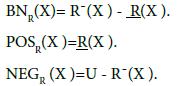equations