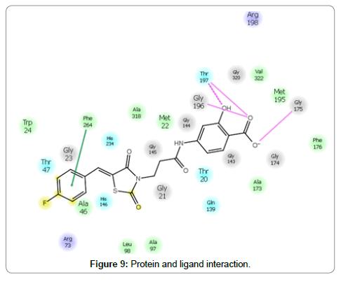 biomedical-data-mining-interaction
