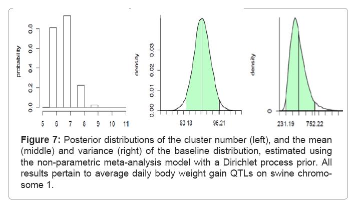 biometrics-biostatistics-cluster-number