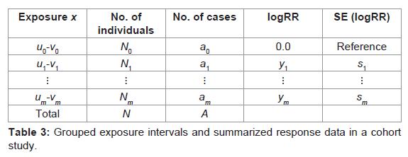 Spline Models For Observational Data Pdf